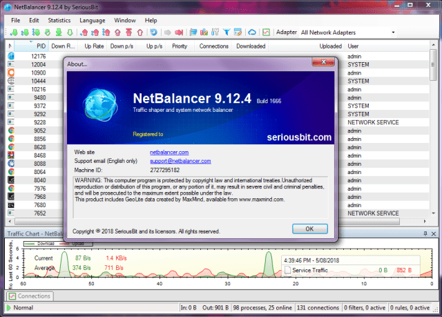 NETBALANCER 9.12.4 BUILD 1666 Crack Free download