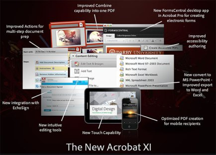 Adobe Acrobat XI Pro Serial Number, Crack + keygen Download